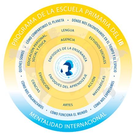 mejor-colegio-con-bachillerato-internacional-en-cuernavaca-logo-ib-1